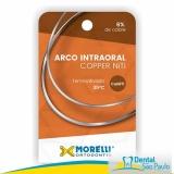Sequencia Arcos Niti Morelli